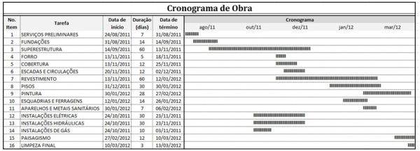 cronograma-excel-1